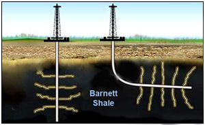 Horizontal drilling the Barnett Shale